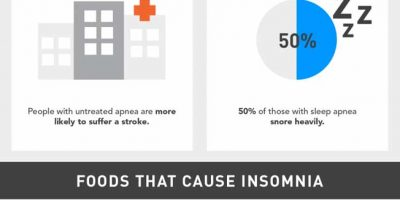 The Secret to Better Sleep {Infographic}