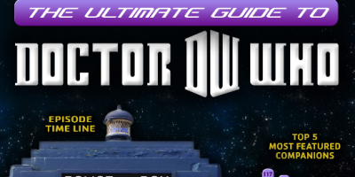 The Ultimate Guide To Doctor Who {Infographic}