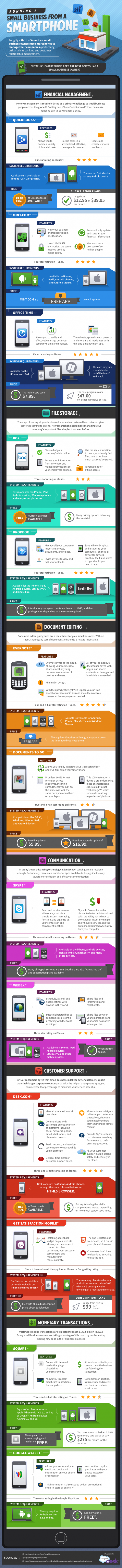 Running-a-small-business-with-apps