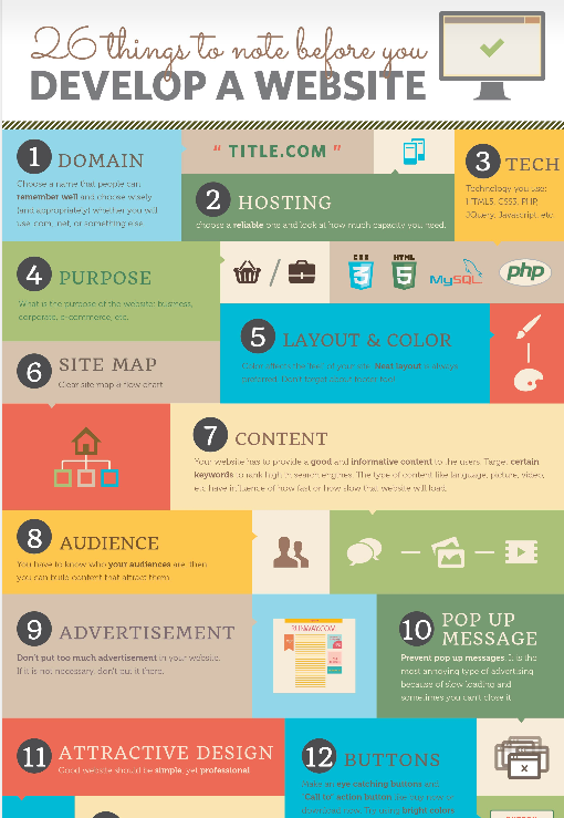 Developing a Website Checklist {Infographic} - Best Infographics