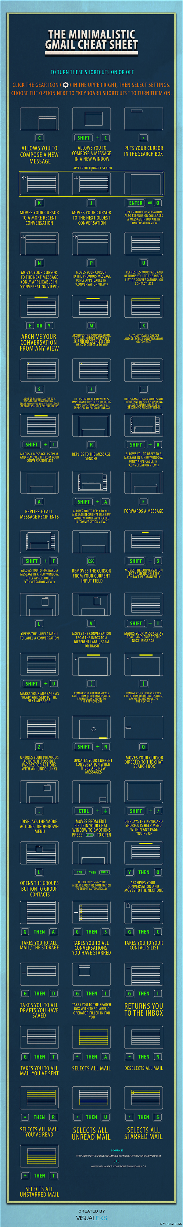 gmail. cheat sheet