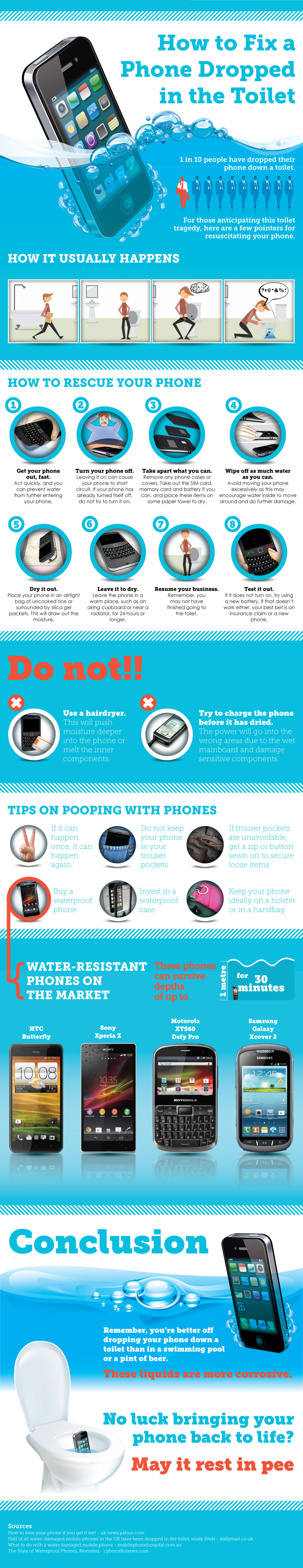 how-to-fix-your-phone