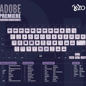 Adobe Premiere CS6 Keyboard Short Cuts Infographic