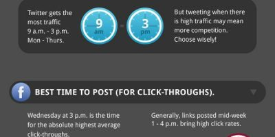 Facebook & Twitter Posts: Best Times {Infographic}