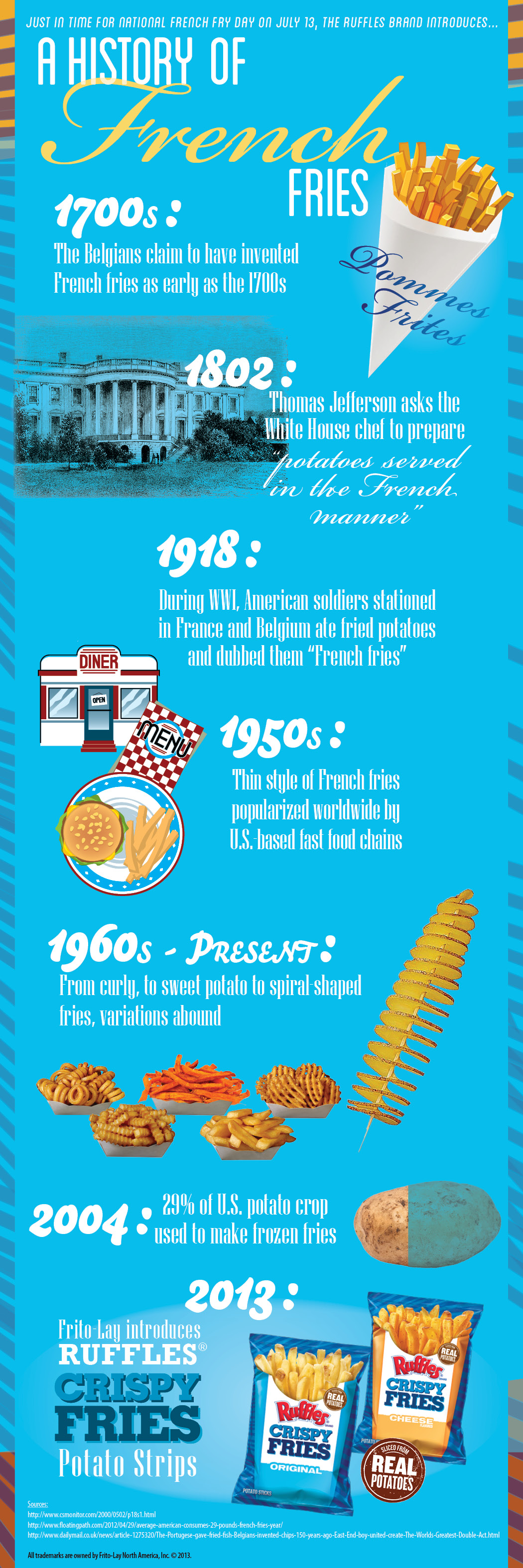 Different Architectural Styles Exterior House Designs: A History Of French Fries {Infographic}