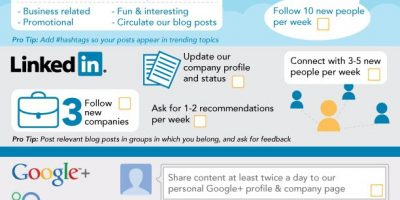 Social Media Checklist for Businesses {Infographic}