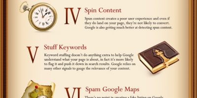 10 Commandments of SEO {Infographic}