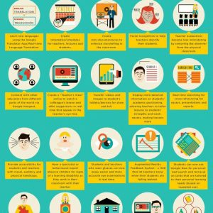 Google Glass & Education {Infographic}