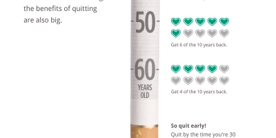 Why You Should Quit Smoking Now {Infographic}