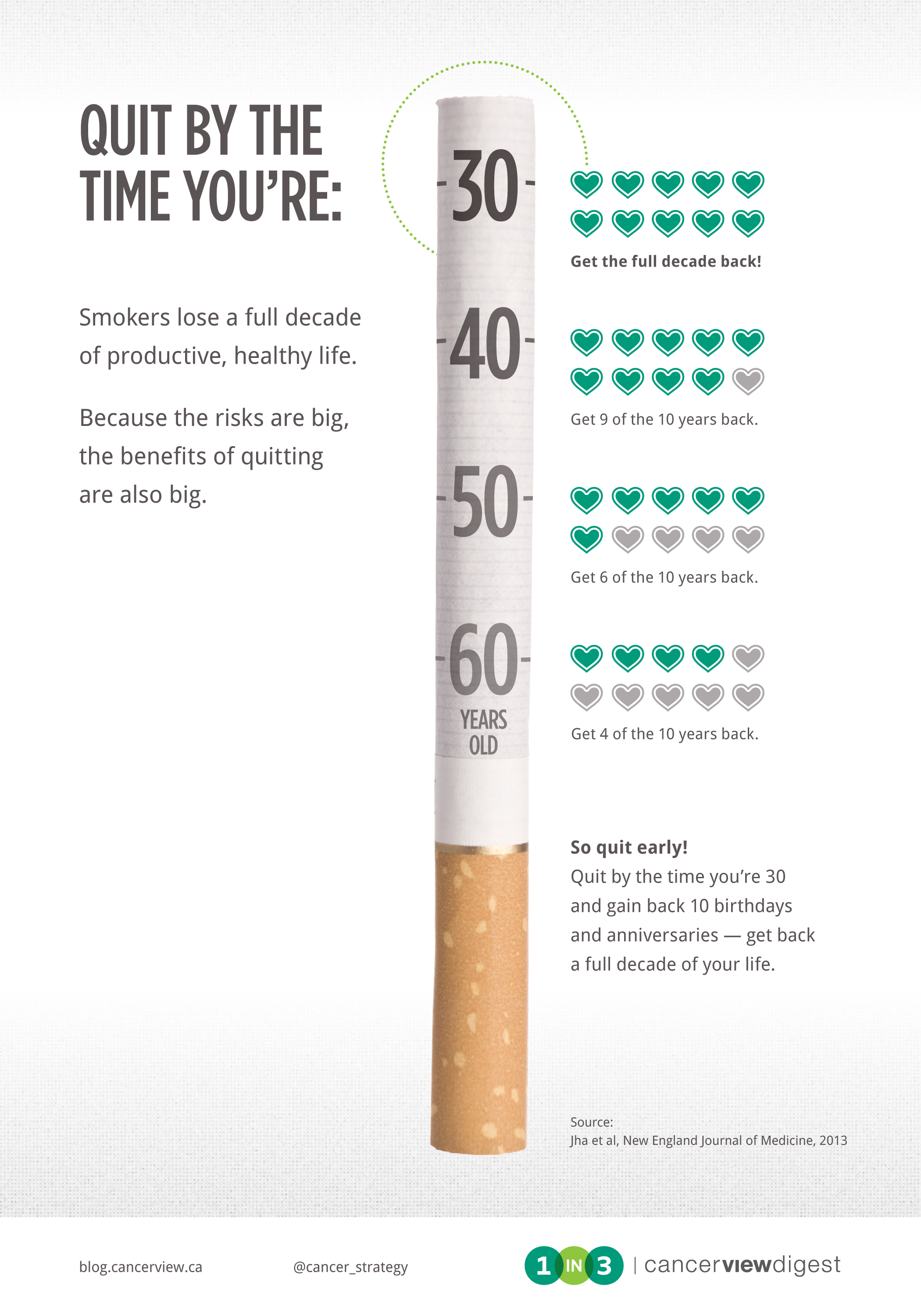 First reasons why you should quit smoking but