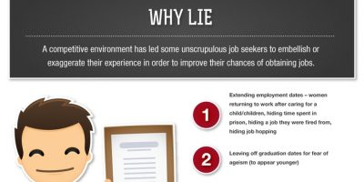 Resumes & People Lying On Them {Infographic}