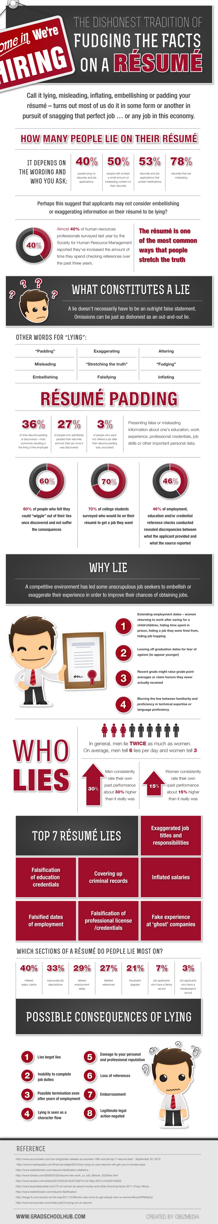 resumes lying on them infographic best