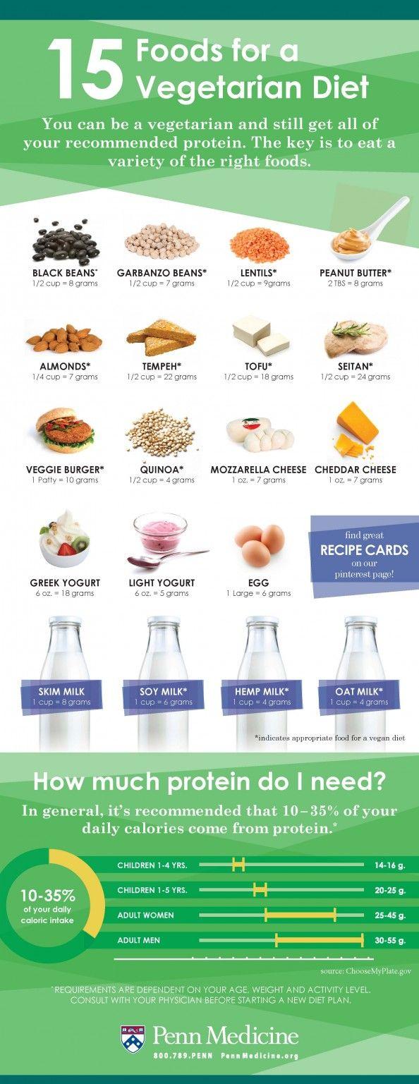 vegetarian foods