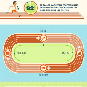 SEO For E-Commerce: How to Prepare {Infographic}