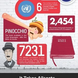 50 Awesome Facts About Languages {Infographic}