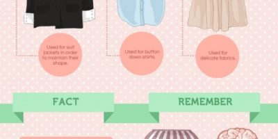 How to Organize Your Closet Infographic