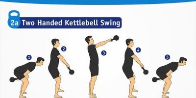 Kettlebell Training Guide Infographic