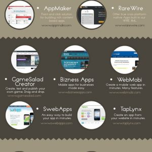 The Best App Creation Tools {Infographic}