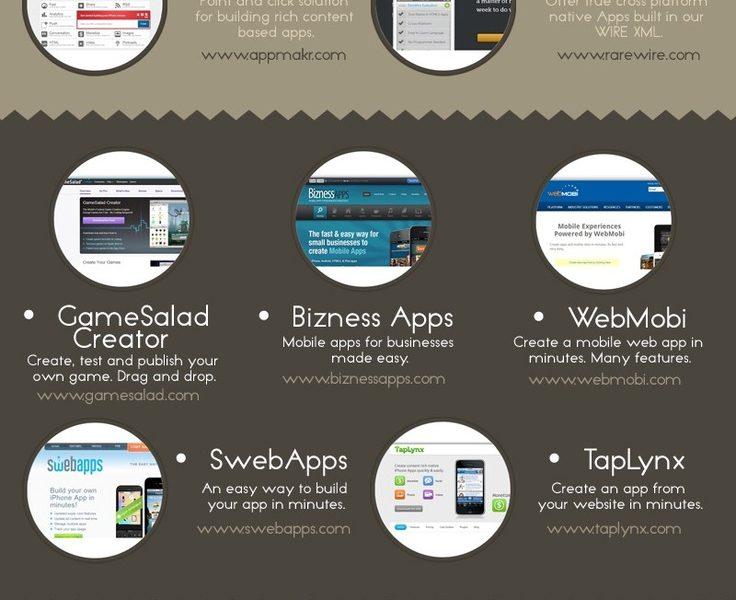 The Best App Creation Tools {Infographic} - Best Infographics