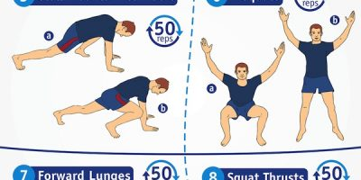 500 Bodyweight Workout Challenge Infographic