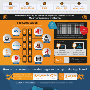 Breaking Into the App Store Infographic