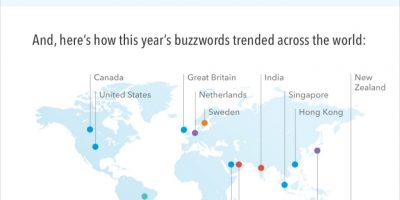 10 Overused LinkedIn Profile Buzzwords of 2013 [#Infographic]