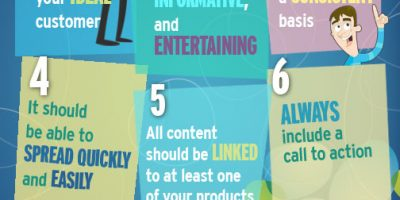 Smart Content: 7 Elements {Infographic}