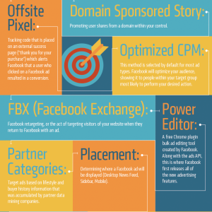 Facebook Ad Term Glossary {Infographic}