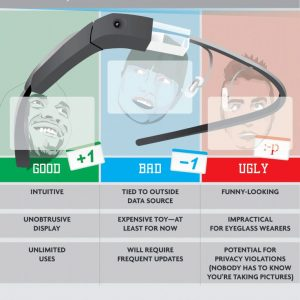 Google's Gamble on Glass {Infographic}
