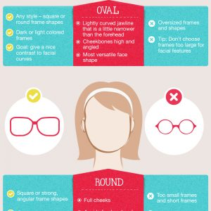 Best Eyeglasses For Your Face Shape? {Infographic}