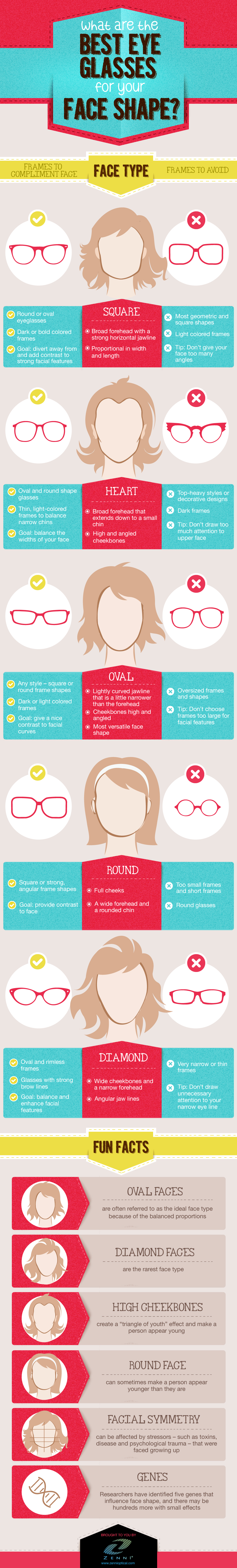 Best Eyeglasses For Your Face Shape? {Infographic} - Best ...