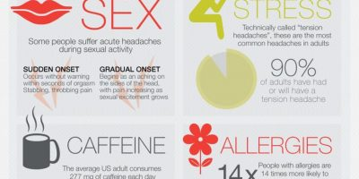 What's Causing Your Headache? {Infographic}