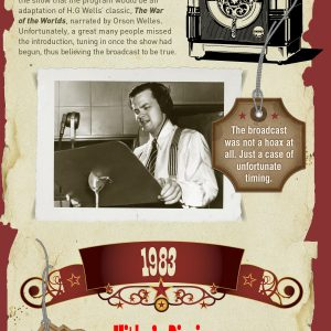 Hoaxes That Fooled The World Infographic