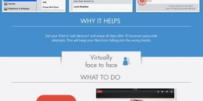 iPad Tips & Tricks Infographic