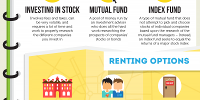 How To Move Out of Your Parents' Basement Infographic