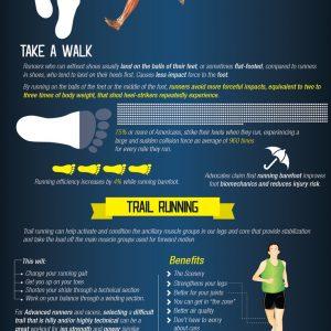 Barefoot Running vs. Trail Running Infographic
