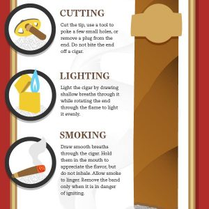 How to Smoke a Cigar {Infographic}