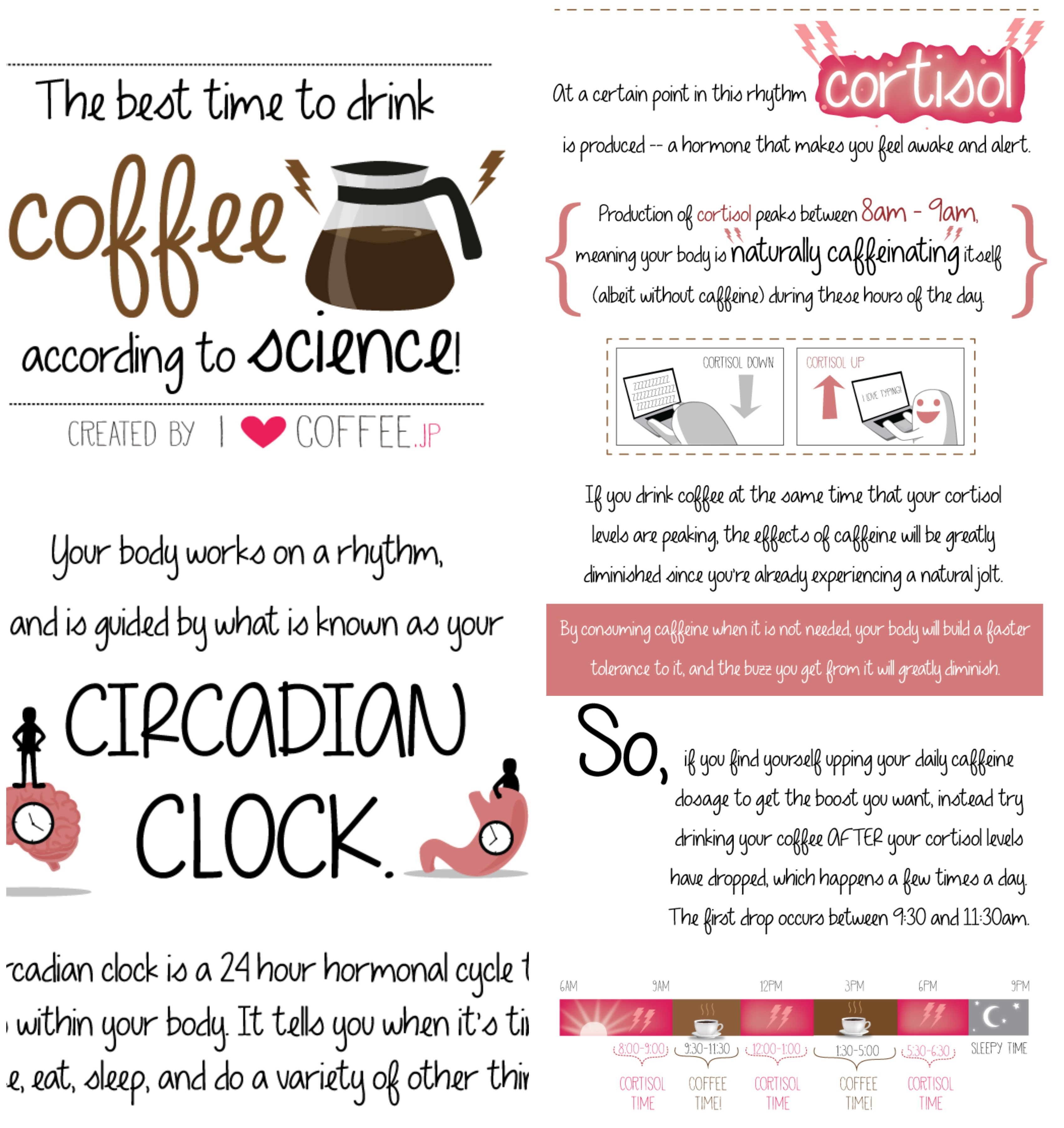 When to drink coffee 46