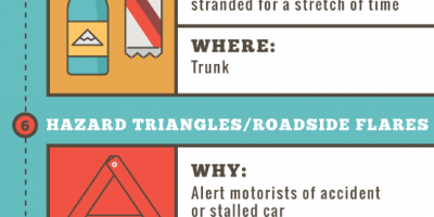 What You Need To Have In Your Car {Infographic}