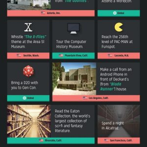 A Geek's Travel Guide {Infographic}