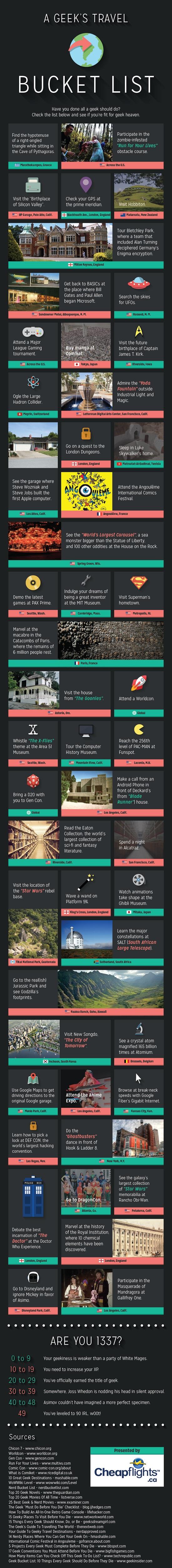 geek travel list
