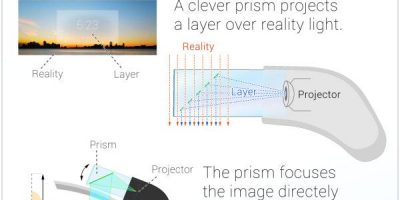 How Google Glass Works {Infographic}