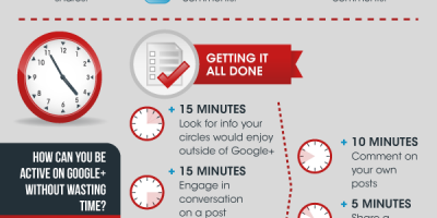 Why Use Google+ for Business {Infographic}