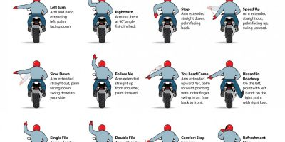 Motorcycle Hand Signals #Infographic