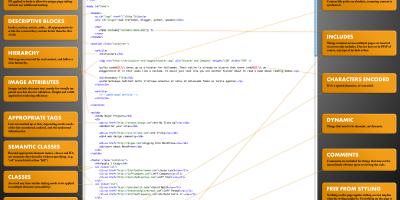 What Beautiful HTML Looks Like {Infographic}