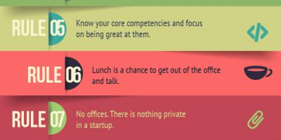 12 Rules for Startups {Infographic}
