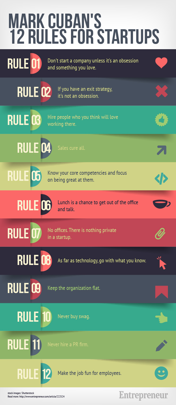 mark-cuban-12-rules-infographic