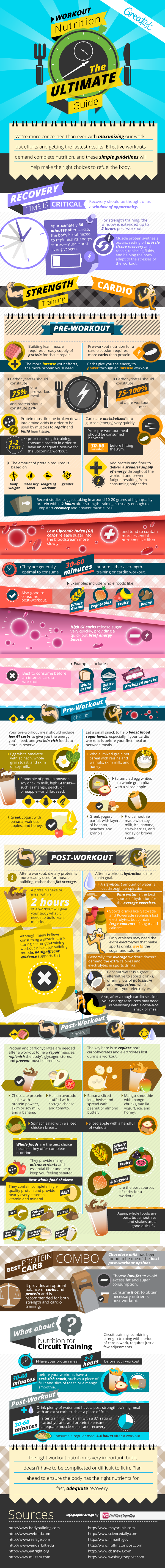 Workout Nutrition Guide {Infographic} - Best Infographics