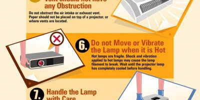 How to Extend The Life of Projector Lamps {Infographic}