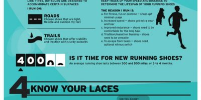 How to Choose Running Shoes {Infographic}